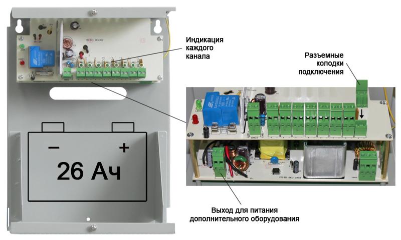 rapan-100-v8-inside